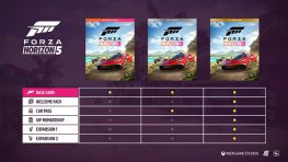 Forza 5 Differences
